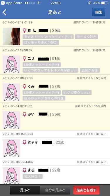 YYCの足跡ユーザー